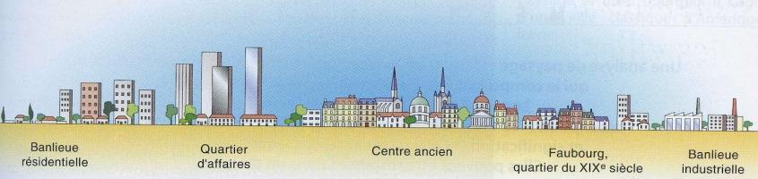 ville_europ_enne