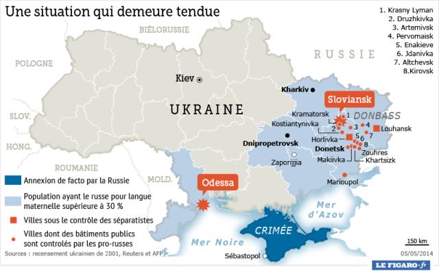 crise Ukrainienne: Mettre la politique au poste de commande