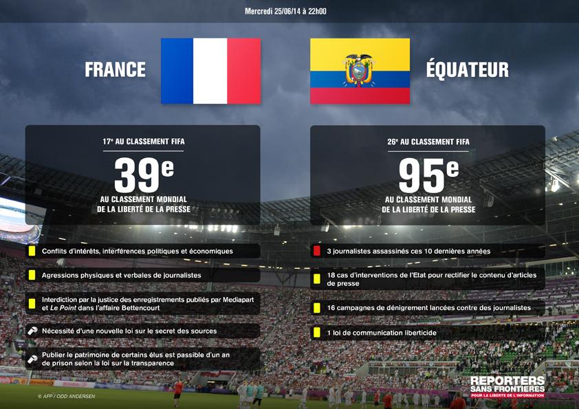 infographie-equateur_france-fr-bd