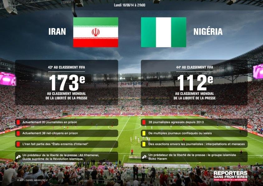 infographie-iran_nigeria-fr