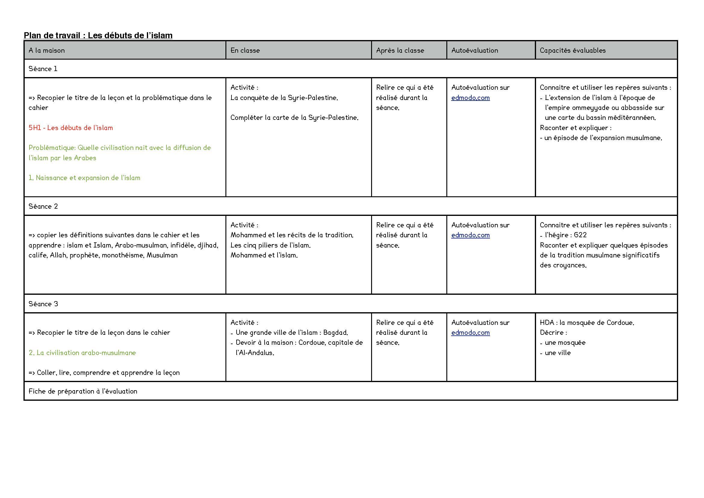 Des classes invers es pour l ann e prochaines blog for Decouper plan de travail