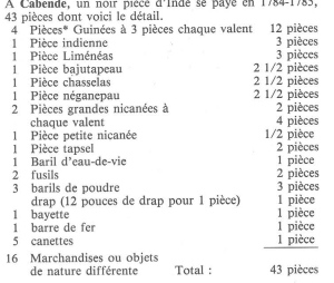 Negrier Aurore 1784 11