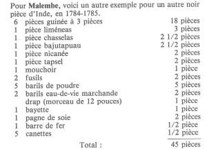Negrier Aurore 1784 13