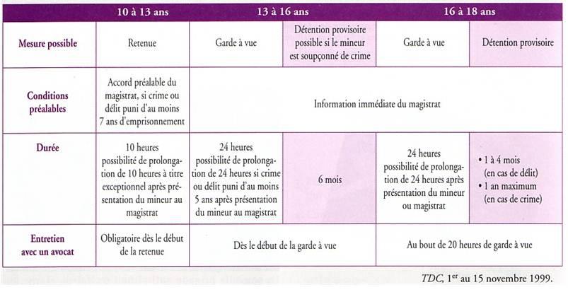 ii-ec-theme-3-la-justice-des-mineurs_4094073-XL
