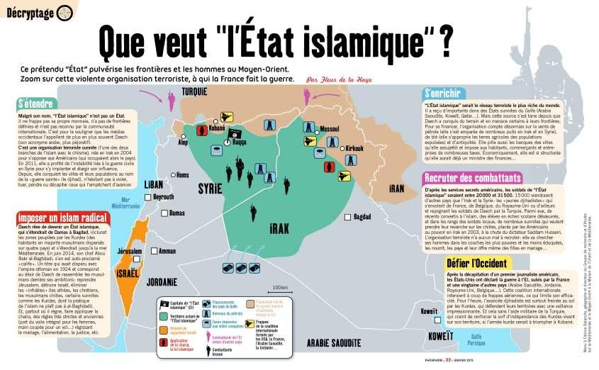 phosphore_que-veut-l-etat-islamique