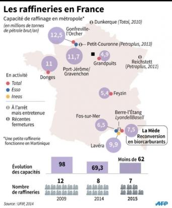 les-raffineries-en-france_937731_494x600p