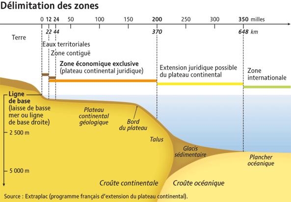 De_limitations-maritimes