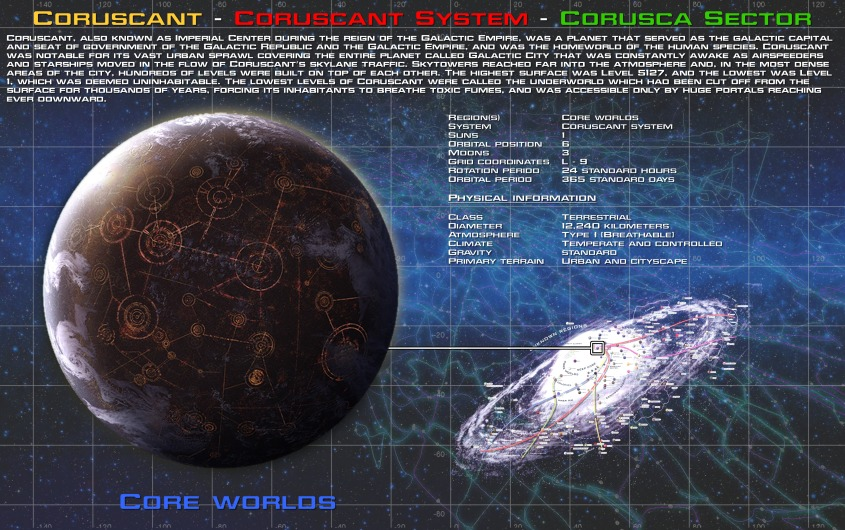 galactic_navigational_extra___coruscant_by_unusualsuspex-d9z0xij