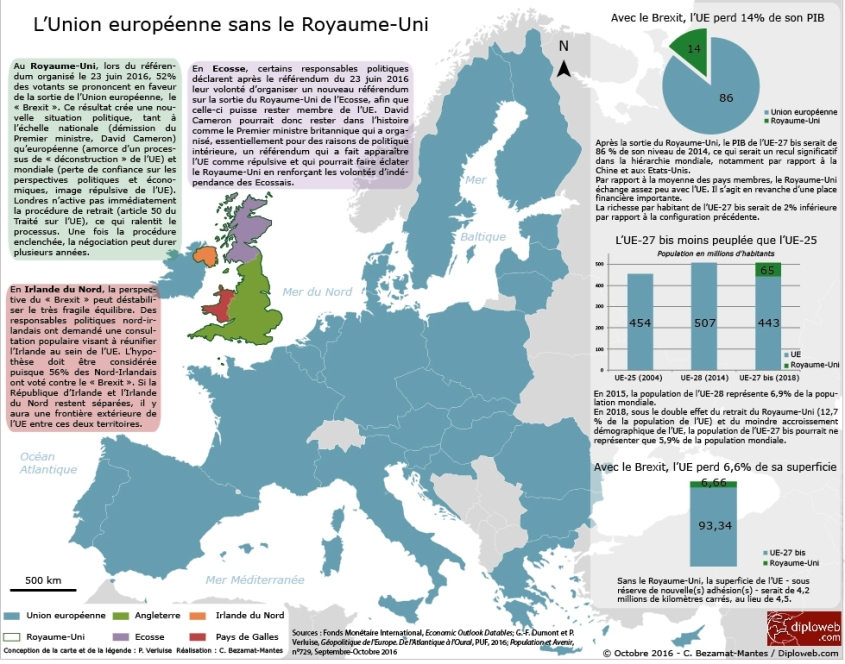 UE sans le RU4