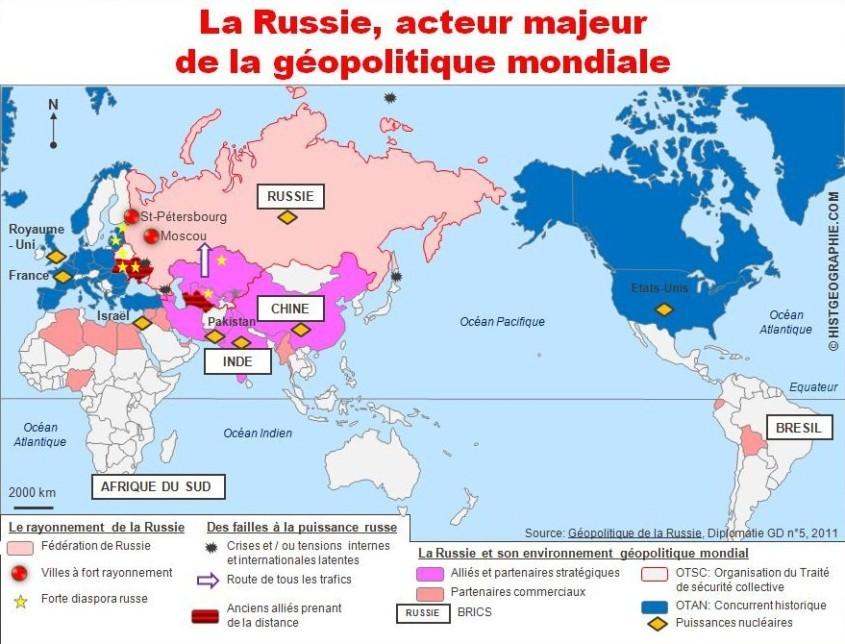 russie_acteur_geopolitique_ws70812072-2