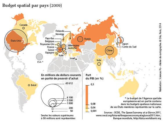 budget-spatial-par-pays-2009_large_carte