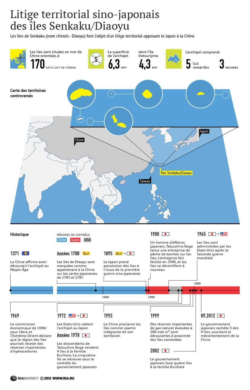 revendications-territoriales-en-mer-de-chine-de-lest
