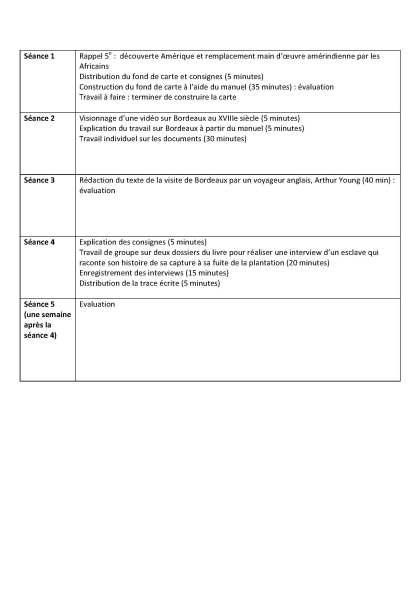 séquence Bourgeoises et traite au XVIIIe_Page_2