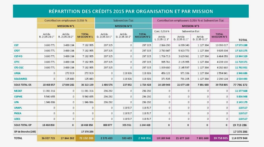 Pages de AGFPN-Rapport-justification-credits-2015-24.11.2016_Page_2