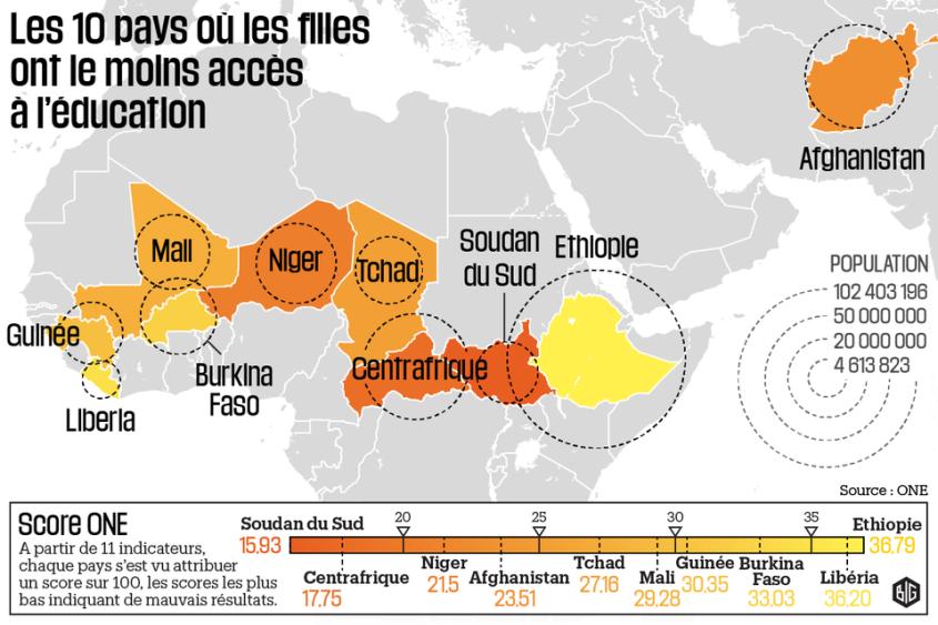 1062803-les-10-pays-ou-les-filles-ont-le-moins-acces-a-l-education-infographie-big