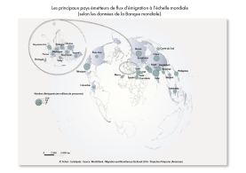 les_flux_d_emigration