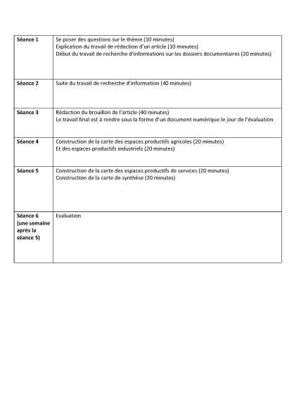 séquence espaces productifs_Page_2