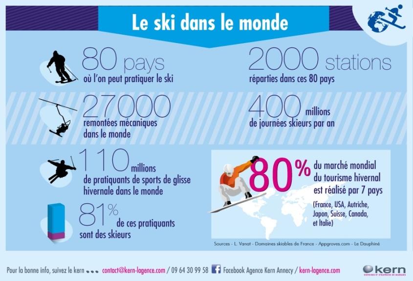 le-ski-dans-le-monde
