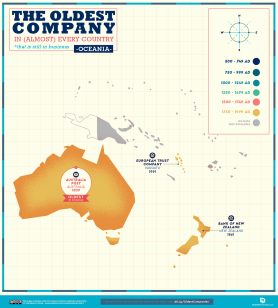 Map_The-Oldest-Companies-in-Oceania